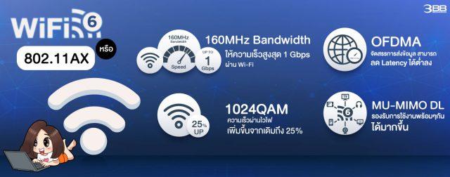3bb_wifi6_2