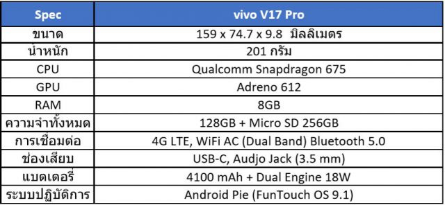 vivo_v17-pro-spec